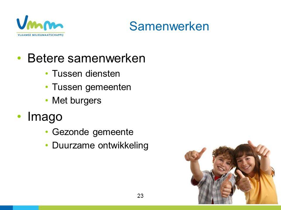 Samenwerken Betere samenwerken Tussen diensten Tussen gemeenten Met burgers Imago Gezonde gemeente Duurzame ontwikkeling 23