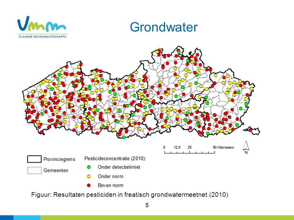 5 Grondwater Figuur: Resultaten pesticiden in freatisch grondwatermeetnet (2010)