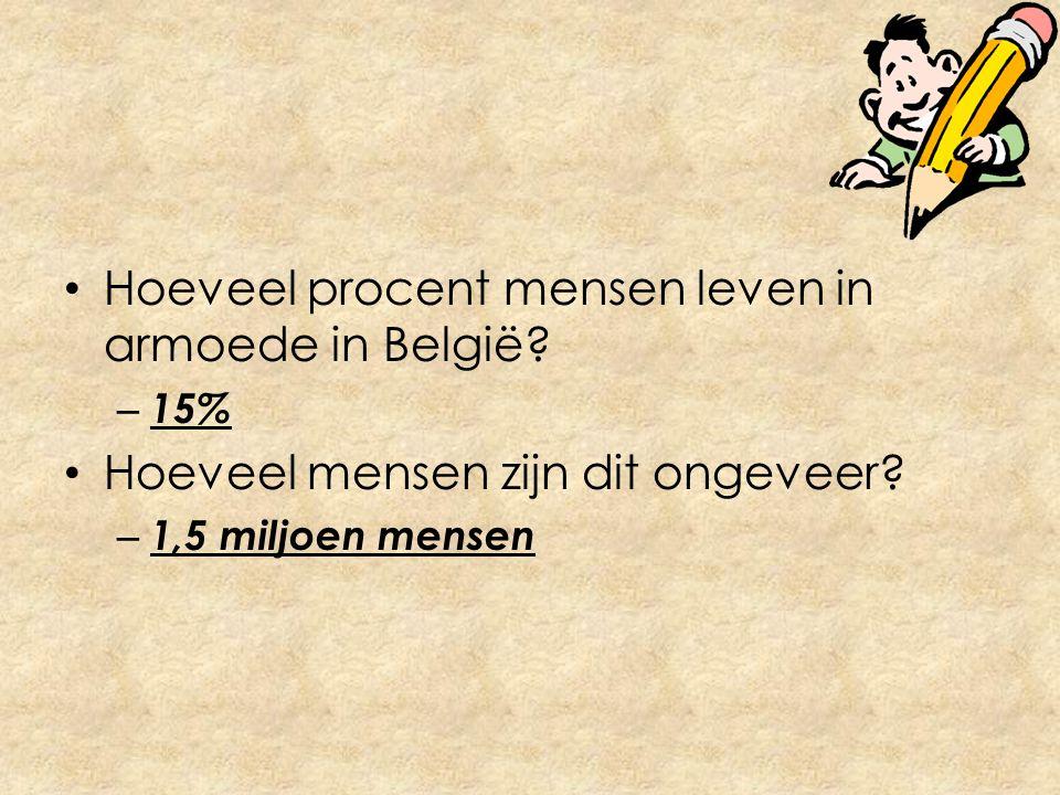 Hoeveel procent mensen leven in armoede in België.