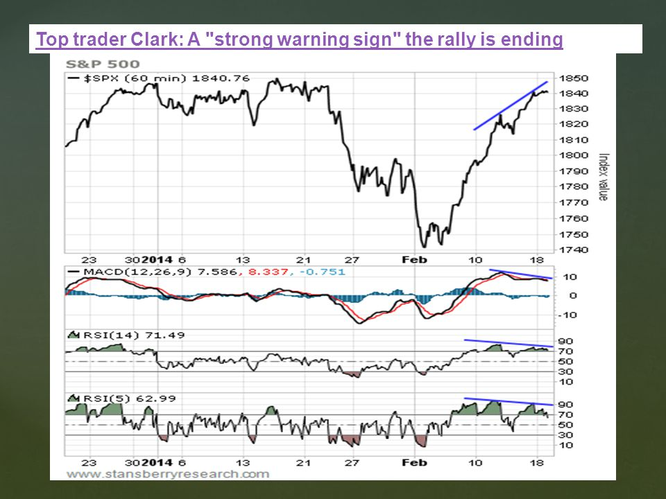 18/08/2014 5 Top trader Clark: A strong warning sign the rally is ending