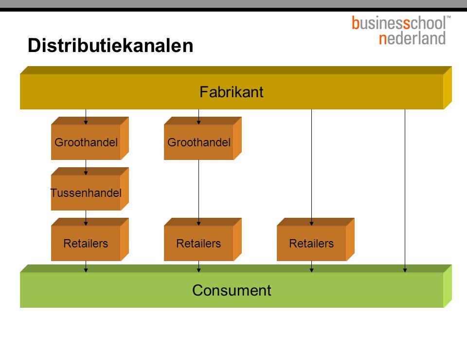 Distributiekanalen Fabrikant Consument Groothandel Tussenhandel Retailers Groothandel Retailers