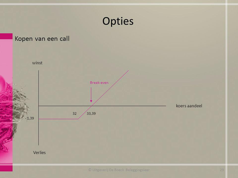 Kopen van een call Opties Verlies 32 33,39 - 1,39 winst koers aandeel Break-even © Uitgeverij De Boeck Beleggingsleer29