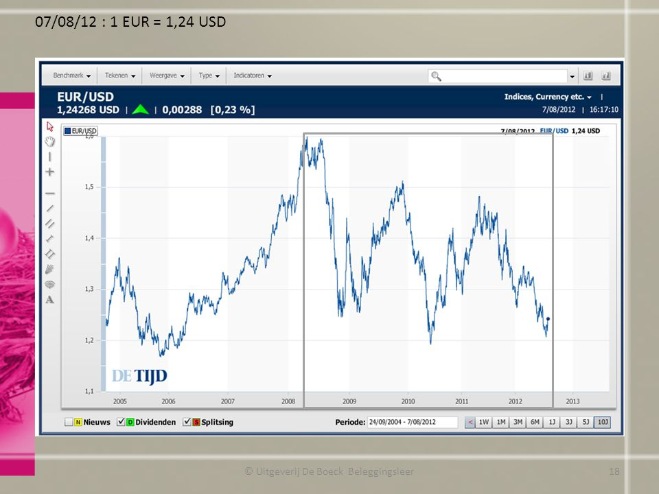 07/08/12 : 1 EUR = 1,24 USD © Uitgeverij De Boeck Beleggingsleer18