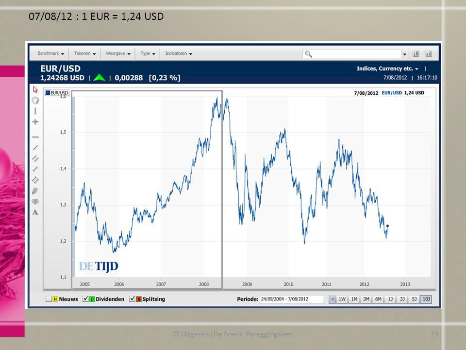 07/08/12 : 1 EUR = 1,24 USD © Uitgeverij De Boeck Beleggingsleer19