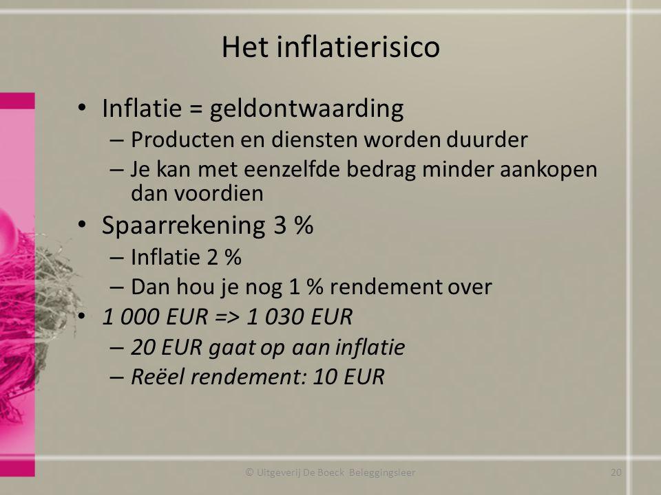Het inflatierisico Inflatie = geldontwaarding – Producten en diensten worden duurder – Je kan met eenzelfde bedrag minder aankopen dan voordien Spaarr