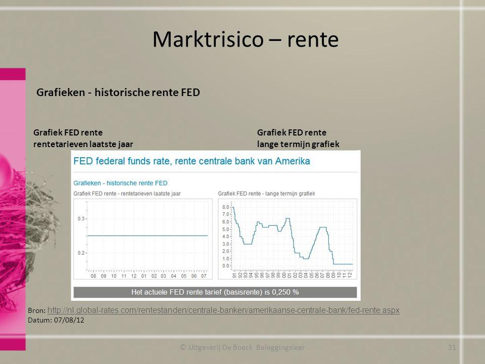Grafieken - historische rente FED Grafiek FED rente rentetarieven laatste jaar Grafiek FED rente lange termijn grafiek Bron: http://nl.global-rates.co