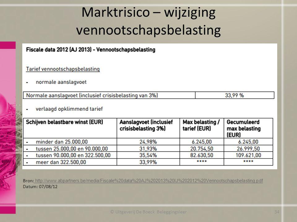 Marktrisico – wijziging vennootschapsbelasting Bron: http://www.abpartners.be/media/Fiscale%20data%20AJ%202013%20IJ%202012%20Vennootschapsbelasting.pd