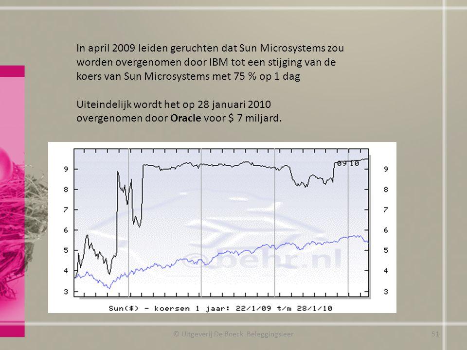 In april 2009 leiden geruchten dat Sun Microsystems zou worden overgenomen door IBM tot een stijging van de koers van Sun Microsystems met 75 % op 1 d