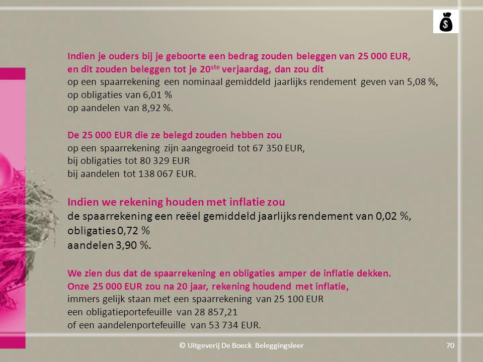 Indien je ouders bij je geboorte een bedrag zouden beleggen van 25 000 EUR, en dit zouden beleggen tot je 20 ste verjaardag, dan zou dit op een spaarr