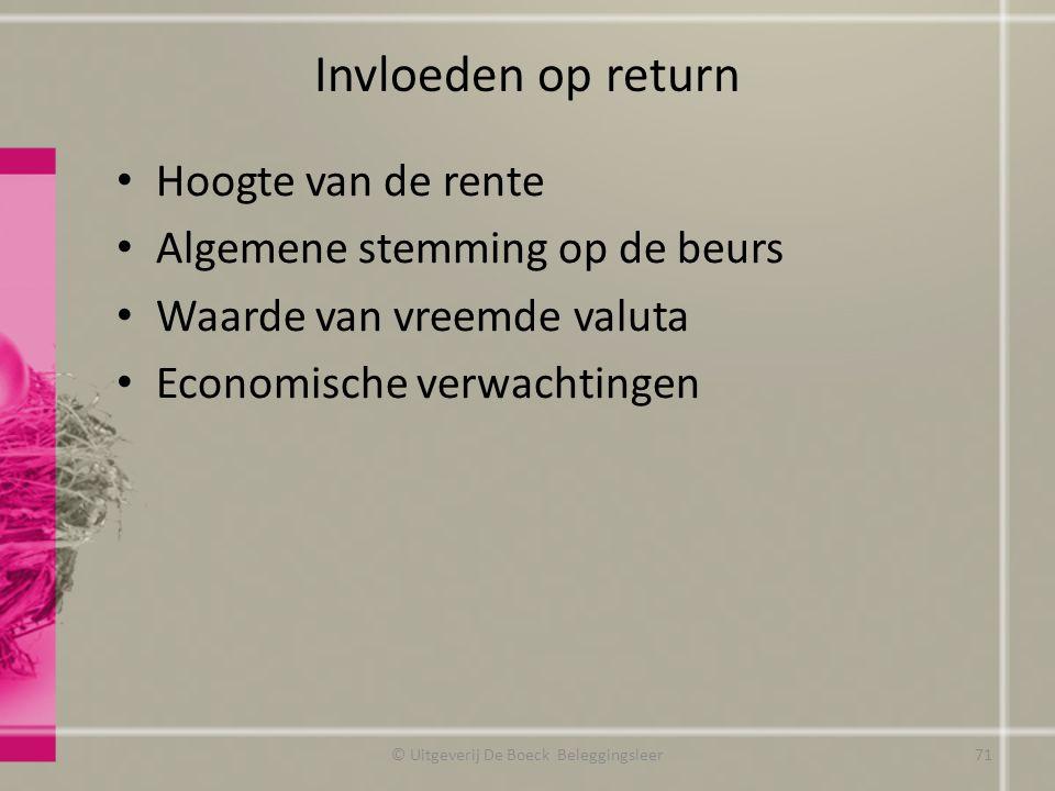 Invloeden op return Hoogte van de rente Algemene stemming op de beurs Waarde van vreemde valuta Economische verwachtingen © Uitgeverij De Boeck Belegg