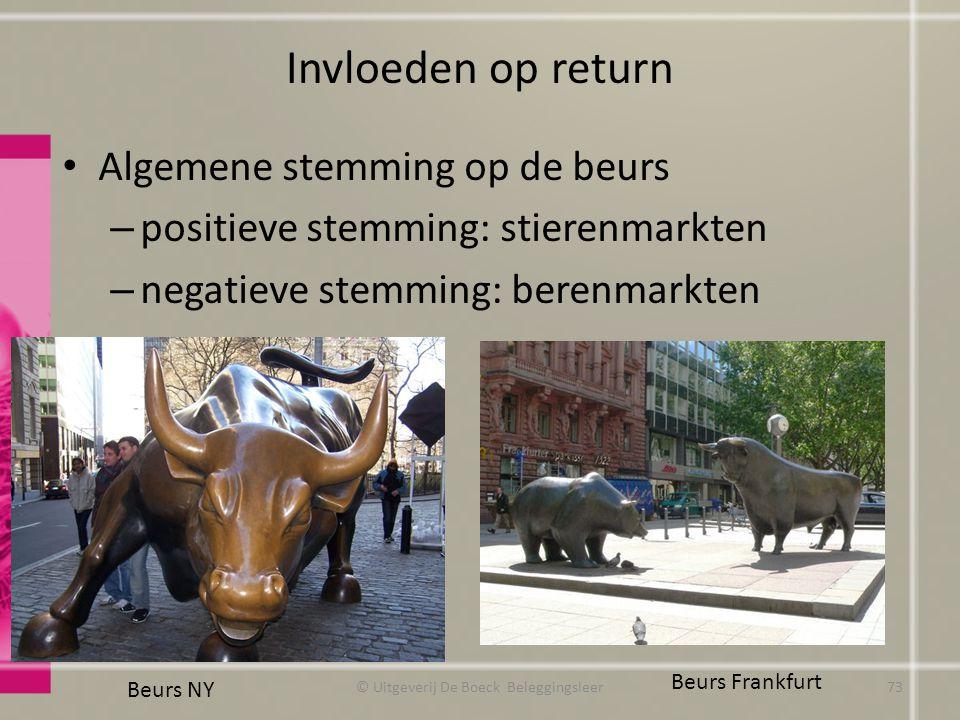 Invloeden op return Algemene stemming op de beurs – positieve stemming: stierenmarkten – negatieve stemming: berenmarkten Beurs NY Beurs Frankfurt © U