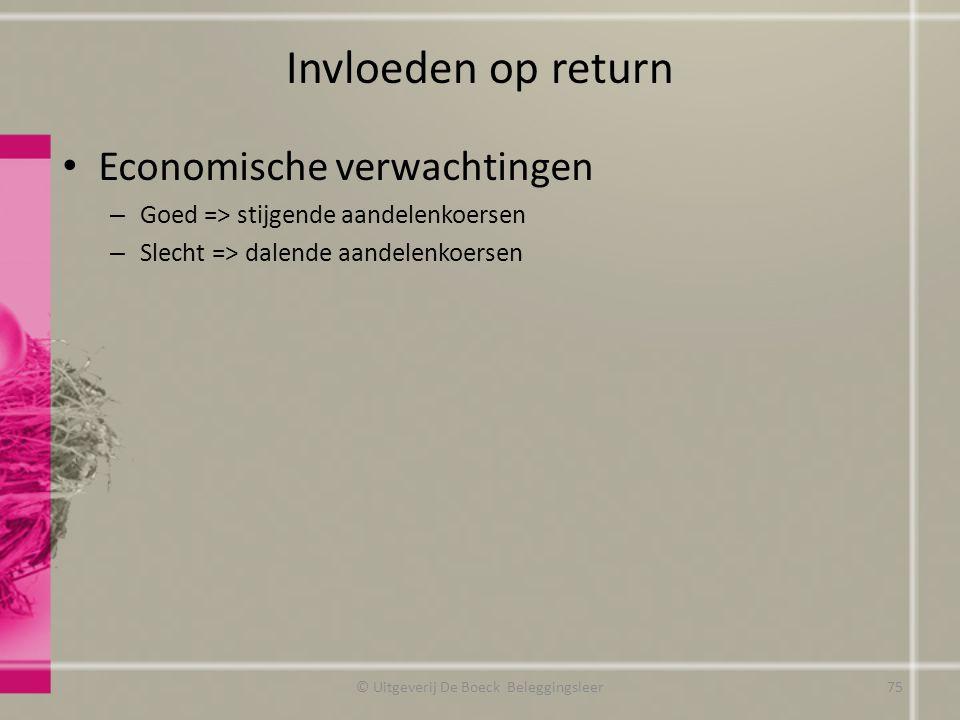 Invloeden op return Economische verwachtingen – Goed => stijgende aandelenkoersen – Slecht => dalende aandelenkoersen © Uitgeverij De Boeck Beleggings