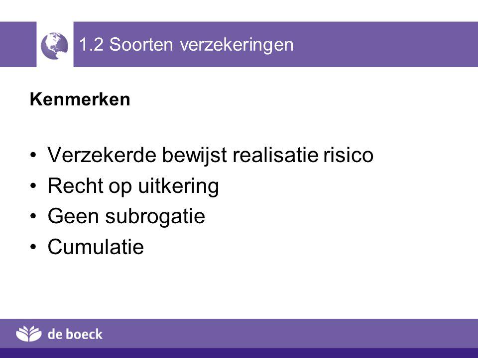 1.2 Soorten verzekeringen Schadeverzekering Betaling van herstel of verlies Bv.