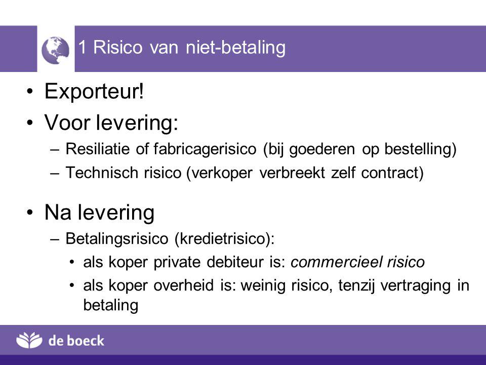 1 Risico van niet-betaling Exporteur! Voor levering: –Resiliatie of fabricagerisico (bij goederen op bestelling) –Technisch risico (verkoper verbreekt