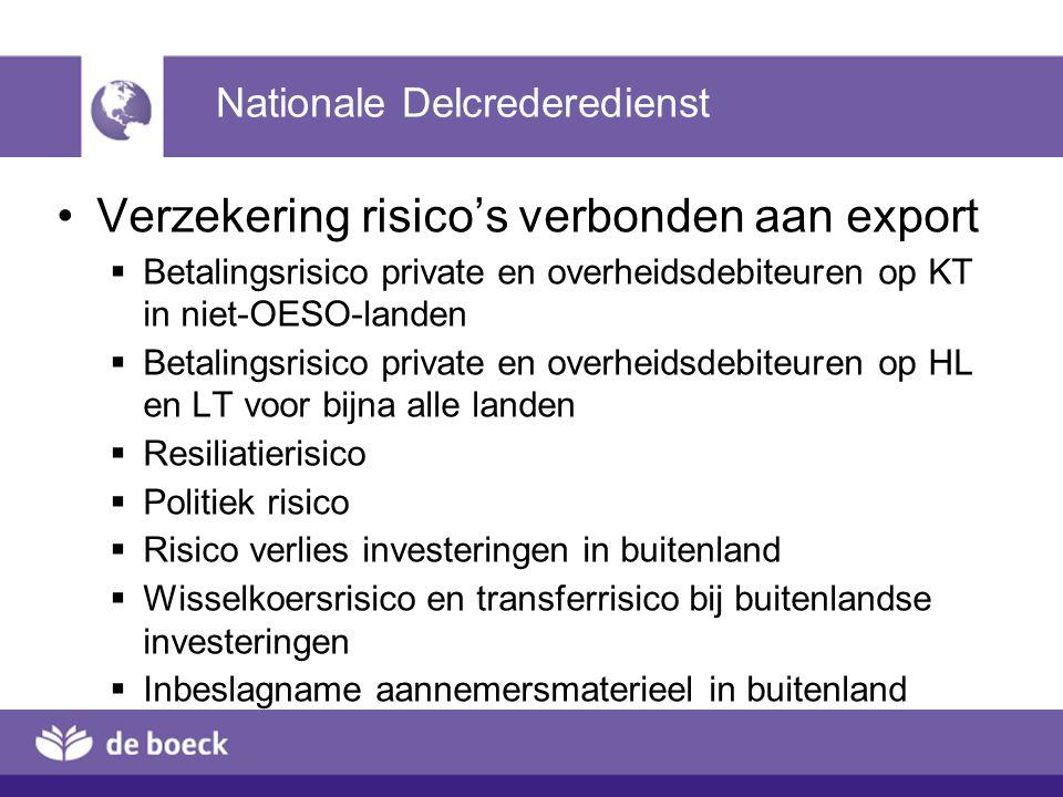 Nationale Delcrederedienst Verzekering risico's verbonden aan export  Betalingsrisico private en overheidsdebiteuren op KT in niet-OESO-landen  Beta
