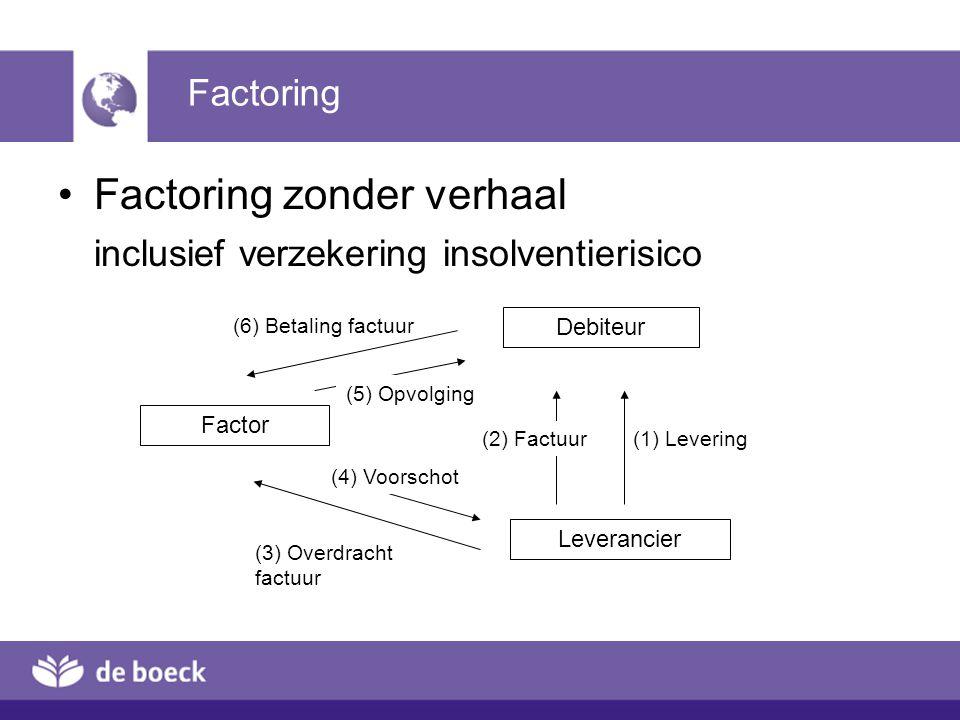 Factoring Factoring zonder verhaal inclusief verzekering insolventierisico Debiteur Factor Leverancier (1) Levering(2) Factuur (3) Overdracht factuur
