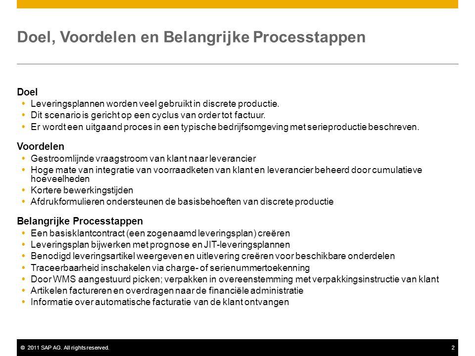 ©2011 SAP AG. All rights reserved.2 Doel, Voordelen en Belangrijke Processtappen Doel  Leveringsplannen worden veel gebruikt in discrete productie. 