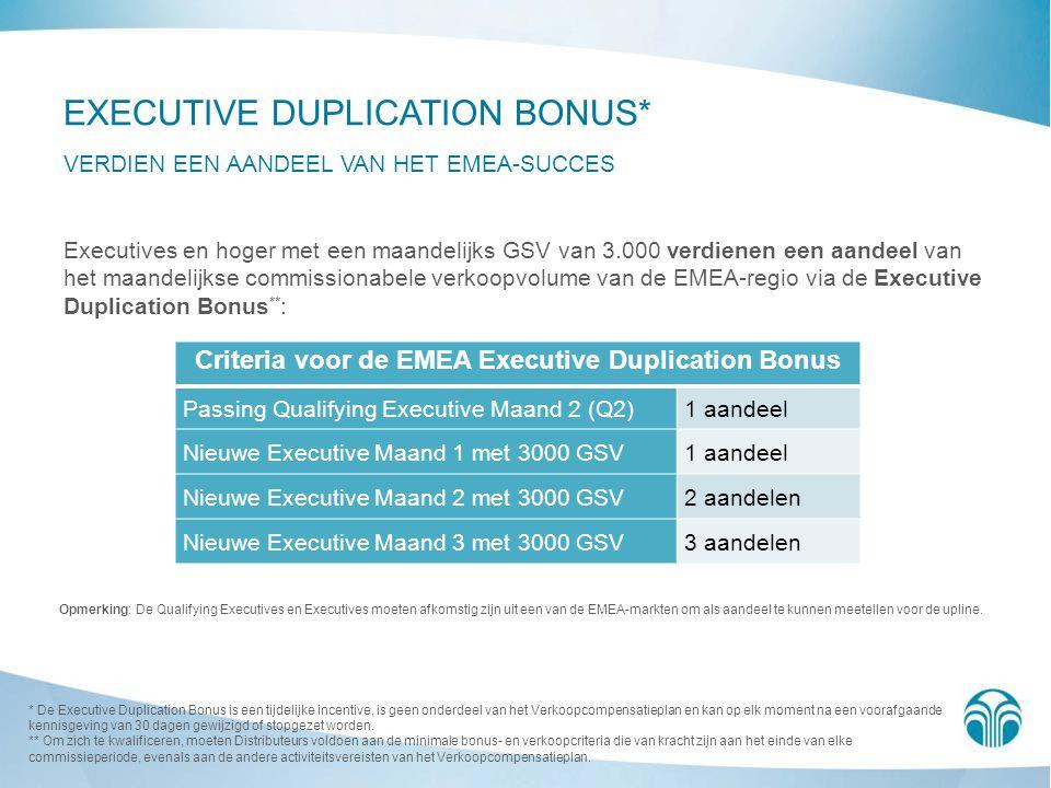 Executives en hoger met een maandelijks GSV van 3.000 verdienen een aandeel van het maandelijkse commissionabele verkoopvolume van de EMEA-regio via d