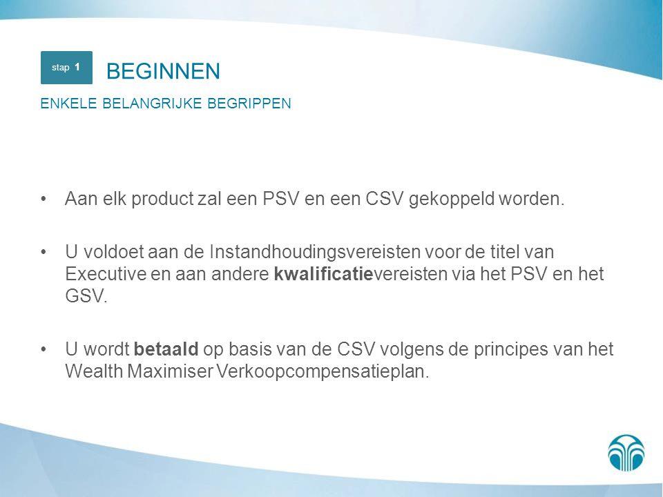 Aan elk product zal een PSV en een CSV gekoppeld worden. U voldoet aan de Instandhoudingsvereisten voor de titel van Executive en aan andere kwalifica