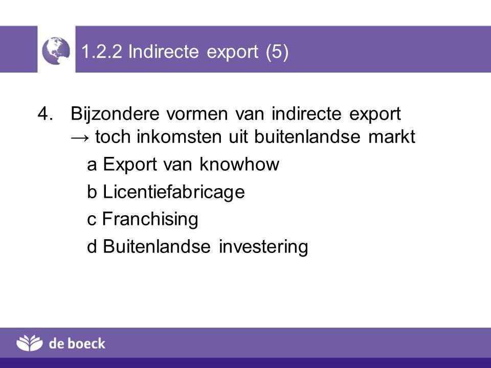 1.2.2 Indirecte export (5) 4.Bijzondere vormen van indirecte export → toch inkomsten uit buitenlandse markt a Export van knowhow b Licentiefabricage c Franchising d Buitenlandse investering