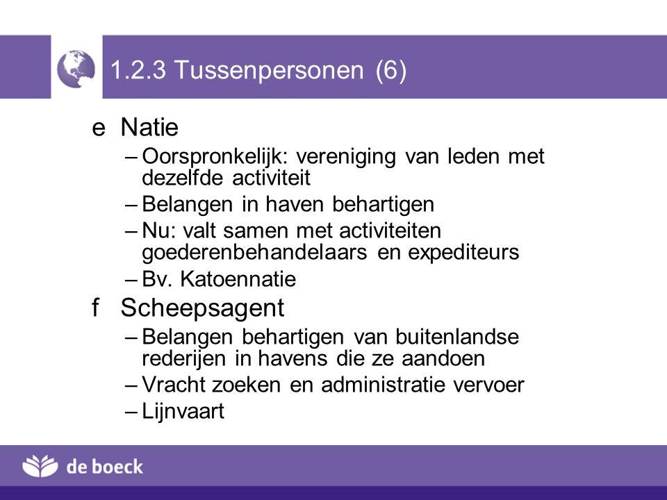 1.2.3 Tussenpersonen (6) e Natie –Oorspronkelijk: vereniging van leden met dezelfde activiteit –Belangen in haven behartigen –Nu: valt samen met activiteiten goederenbehandelaars en expediteurs –Bv.