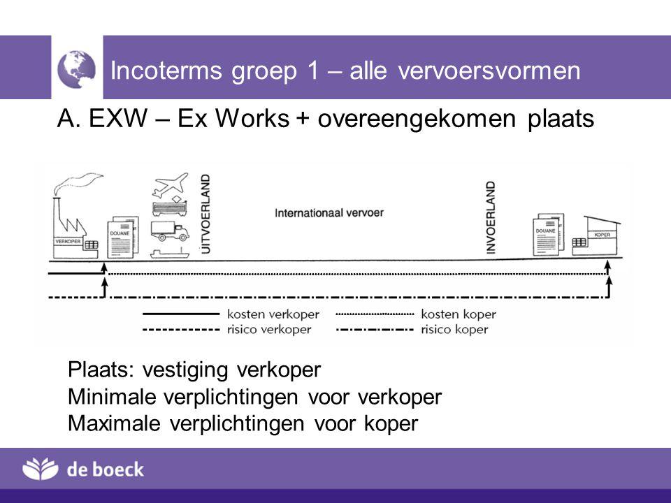 A. EXW – Ex Works + overeengekomen plaats Incoterms groep 1 – alle vervoersvormen Plaats: vestiging verkoper Minimale verplichtingen voor verkoper Max