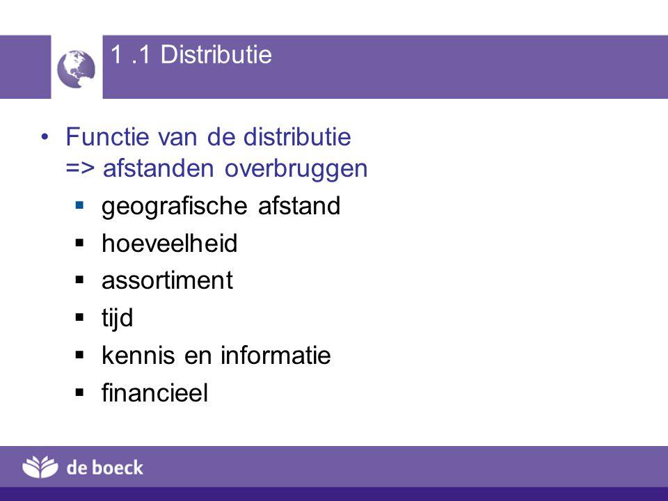 Functie van de distributie => afstanden overbruggen  geografische afstand  hoeveelheid  assortiment  tijd  kennis en informatie  financieel 1.1 Distributie