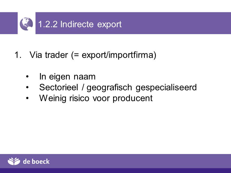 1.2.2 Indirecte export (2) 2.Exportcombinatie/groepsverkoopkantoor Samenwerking bedrijven Integraal / partieel Voordelen: –Voor kleine ondernemingen –Kosten gedeeld –Risico's los van onderneming
