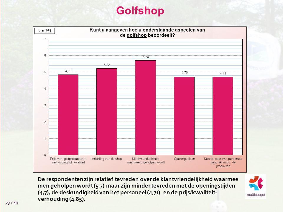 Golfshop 23 / 40 De respondenten zijn relatief tevreden over de klantvriendelijkheid waarmee men geholpen wordt (5,7) maar zijn minder tevreden met de openingstijden (4,7), de deskundigheid van het personeel (4,71) en de prijs/kwaliteit- verhouding (4,85).