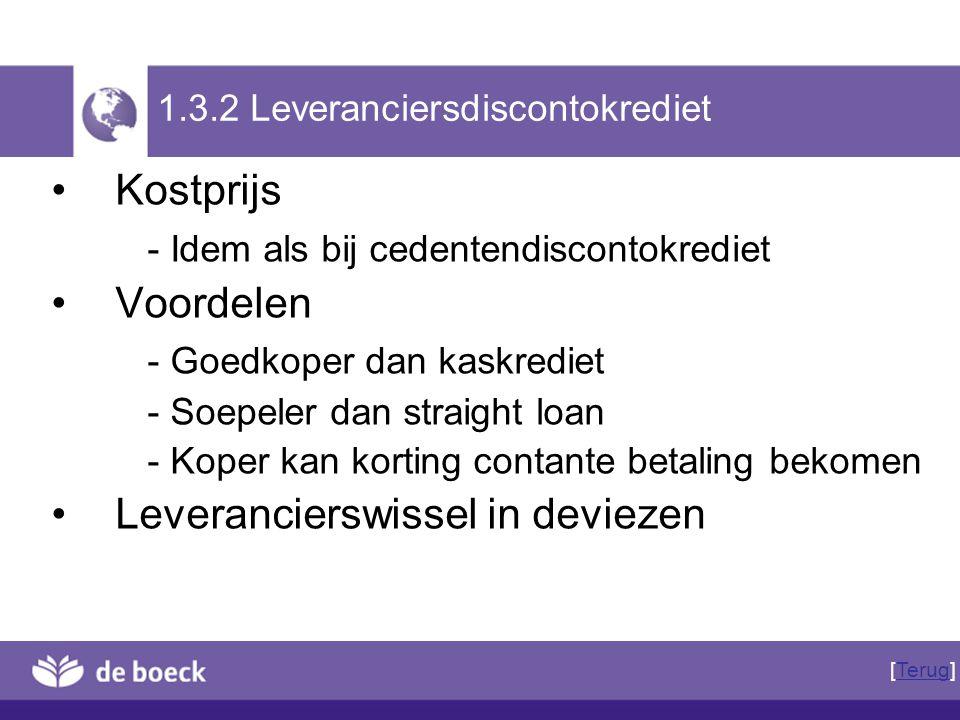 Kostprijs - Idem als bij cedentendiscontokrediet Voordelen - Goedkoper dan kaskrediet - Soepeler dan straight loan - Koper kan korting contante betali