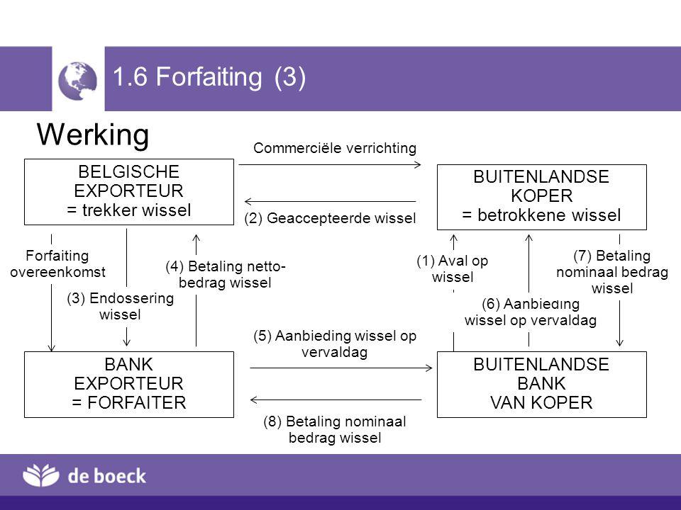1.6 Forfaiting (3) Werking BELGISCHE EXPORTEUR = trekker wissel BUITENLANDSE BANK VAN KOPER BUITENLANDSE KOPER = betrokkene wissel BANK EXPORTEUR = FO