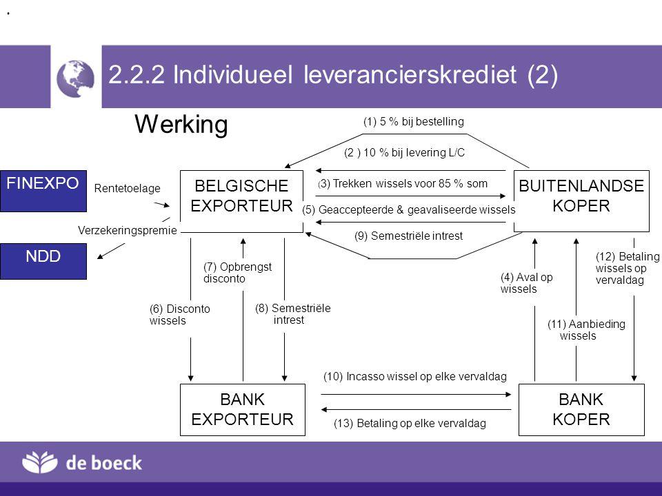 BELGISCHE EXPORTEUR BUITENLANDSE KOPER BANK EXPORTEUR BANK KOPER NDD FINEXPO Verzekeringspremie (2 ) 10 % bij levering L/C ( 3) Trekken wissels voor 8