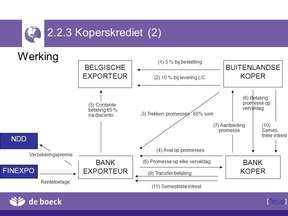 BELGISCHE EXPORTEUR BUITENLANDSE KOPER BANK EXPORTEUR BANK KOPER NDD FINEXPO Verzekeringspremie (2) 10 % bij levering L/C ( 3) Trekken promesses 85% s