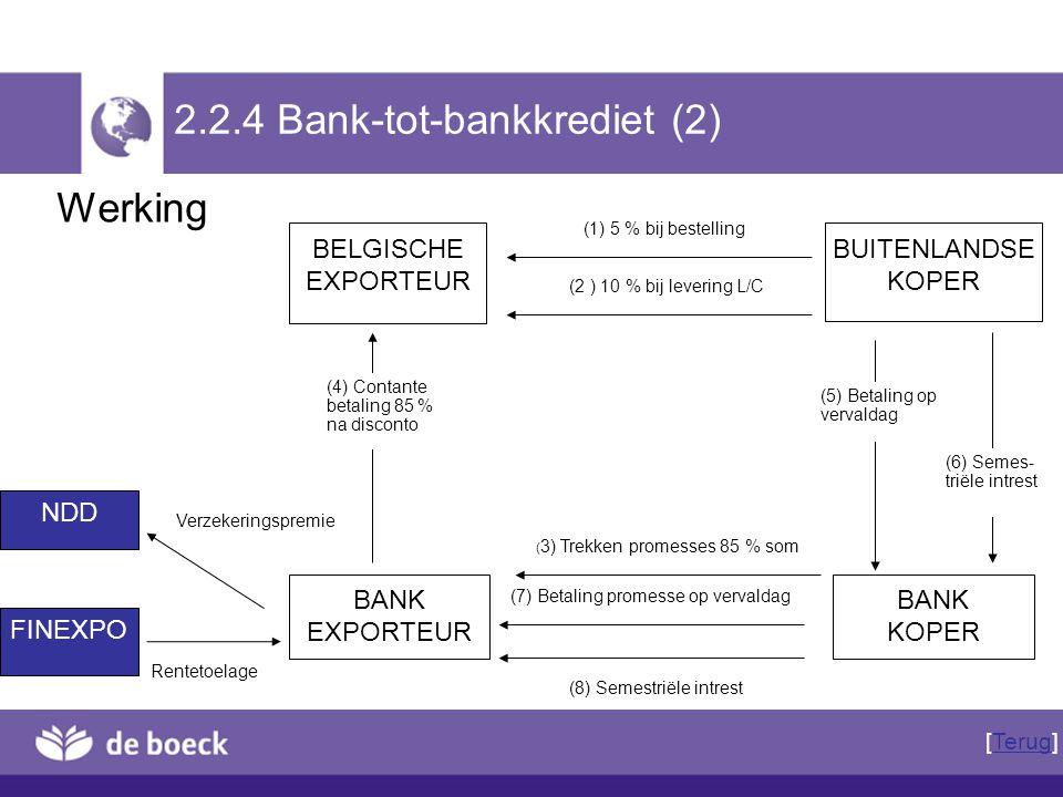 BELGISCHE EXPORTEUR BUITENLANDSE KOPER BANK EXPORTEUR BANK KOPER NDD FINEXPO Verzekeringspremie (2 ) 10 % bij levering L/C ( 3) Trekken promesses 85 %