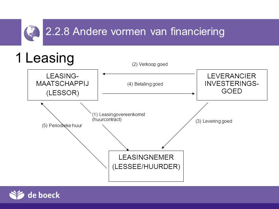 2.2.8 Andere vormen van financiering 1Leasing LEASING- MAATSCHAPPIJ (LESSOR) LEVERANCIER INVESTERINGS- GOED LEASINGNEMER (LESSEE/HUURDER) (1) Leasingo