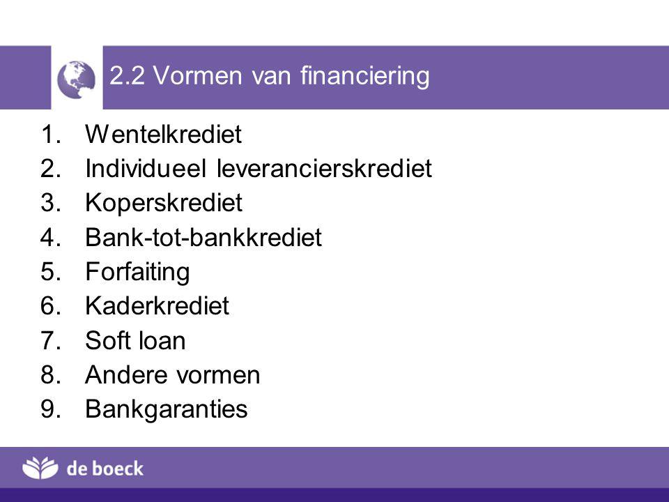 2.2 Vormen van financiering 1.Wentelkrediet 2.Individueel leverancierskrediet 3.Koperskrediet 4.Bank-tot-bankkrediet 5.Forfaiting 6.Kaderkrediet 7.Sof