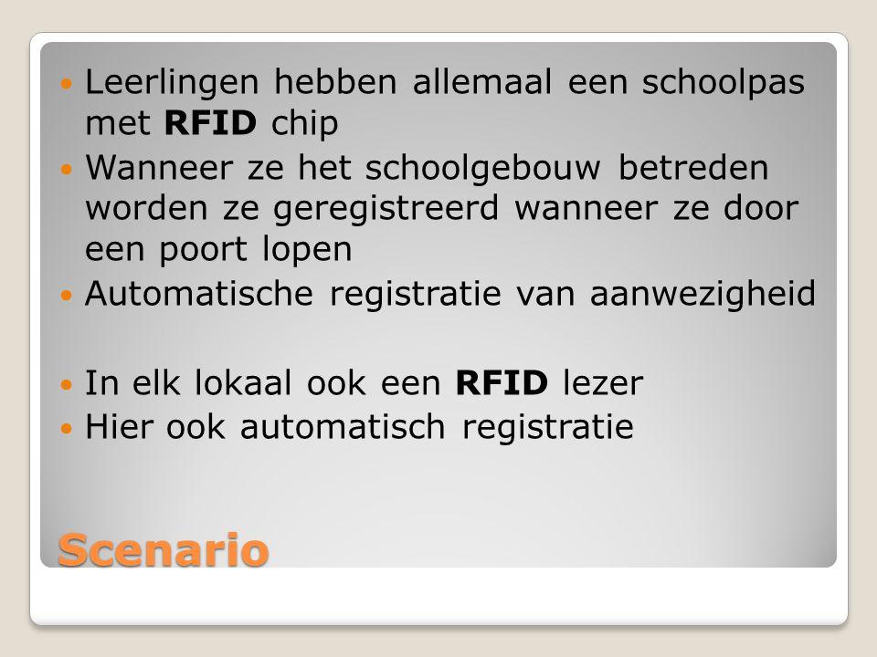 Scenario Leerlingen hebben allemaal een schoolpas met RFID chip Wanneer ze het schoolgebouw betreden worden ze geregistreerd wanneer ze door een poort lopen Automatische registratie van aanwezigheid In elk lokaal ook een RFID lezer Hier ook automatisch registratie