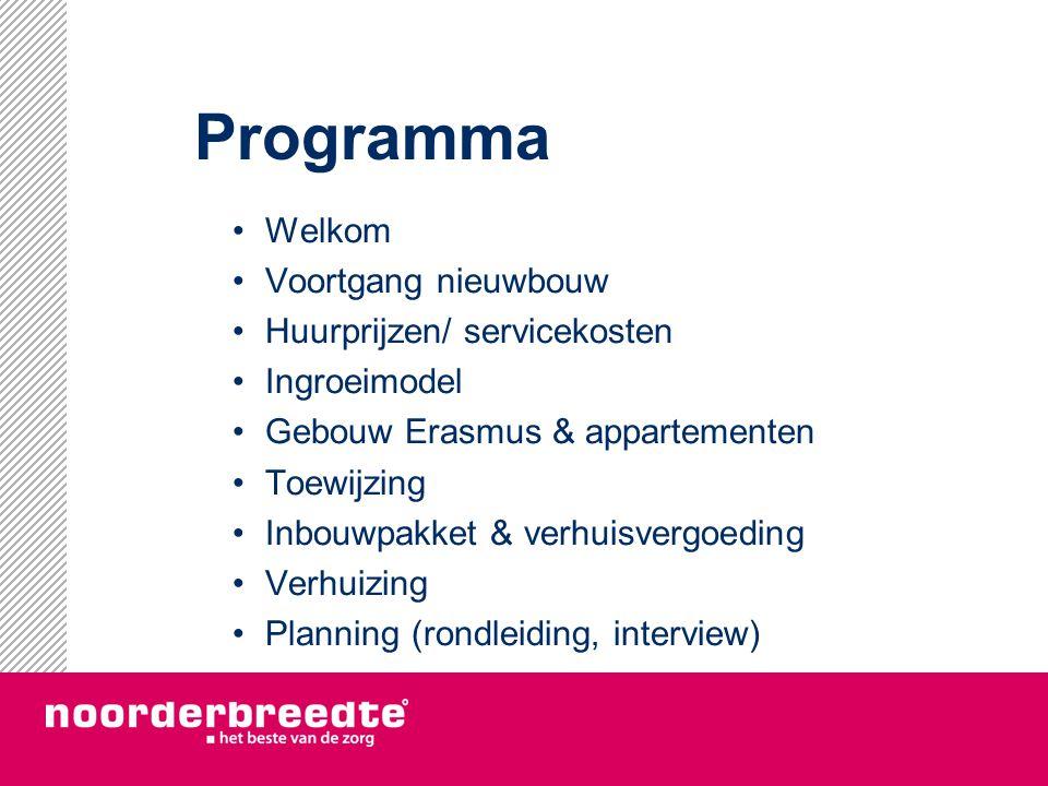 Programma Welkom Voortgang nieuwbouw Huurprijzen/ servicekosten Ingroeimodel Gebouw Erasmus & appartementen Toewijzing Inbouwpakket & verhuisvergoedin