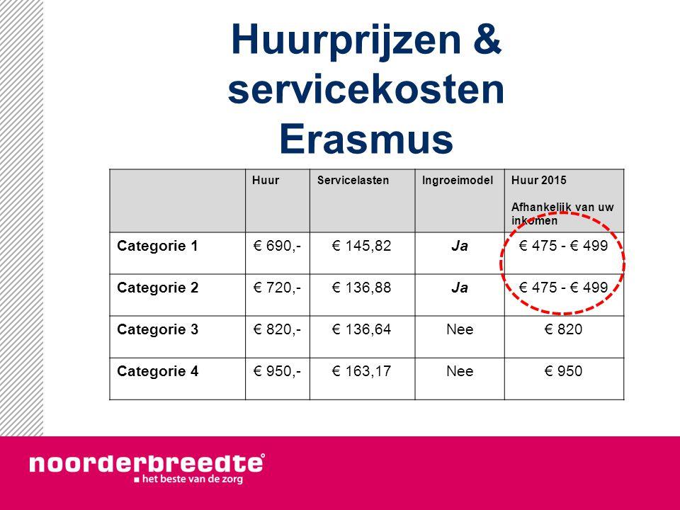 Huurprijzen & servicekosten Erasmus HuurServicelastenIngroeimodelHuur 2015 Afhankelijk van uw inkomen Categorie 1€ 690,-€ 145,82Ja€ 475 - € 499 Catego