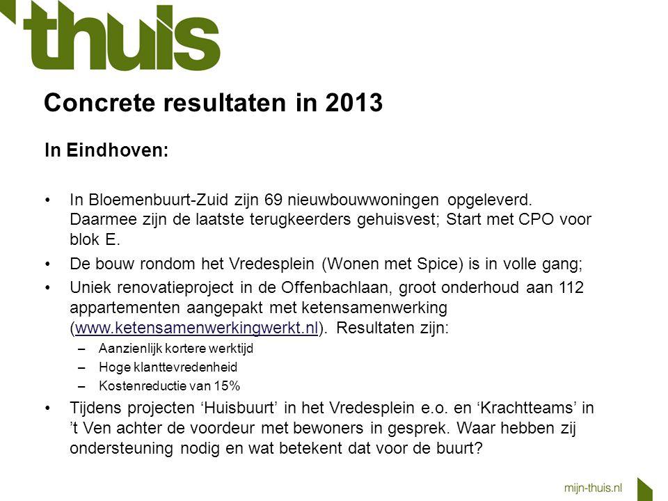 Concrete resultaten in 2013 In Eindhoven: In Bloemenbuurt-Zuid zijn 69 nieuwbouwwoningen opgeleverd. Daarmee zijn de laatste terugkeerders gehuisvest;