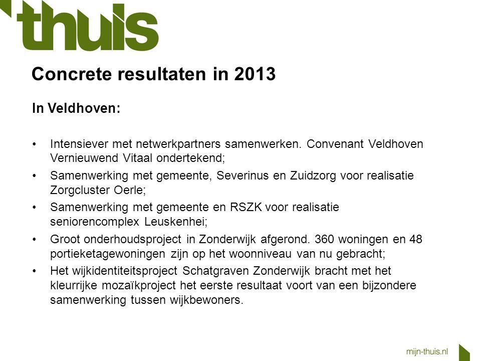 Concrete resultaten in 2013 In Waalre: Op de voormalige locatie van de Brabantiafabriek zijn 41 appartementen opgeleverd; In Heuvelse Hof 13 zijn sociale huurwoningen gerealiseerd; Het functioneren van De Inloper geëvalueerd met een positieve uitkomst.