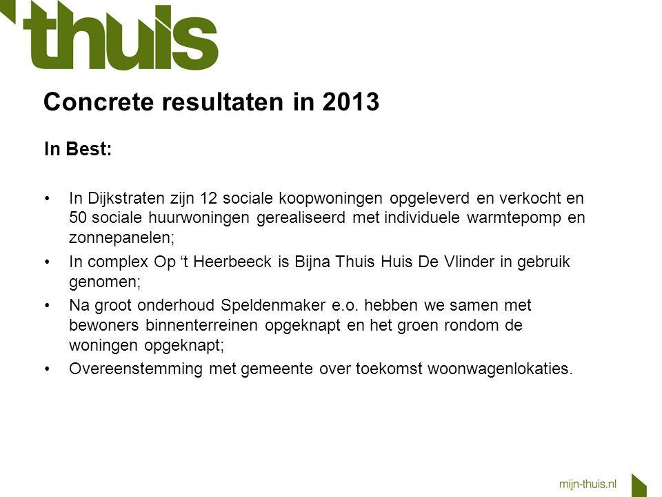 Concrete resultaten in 2013 In Best: In Dijkstraten zijn 12 sociale koopwoningen opgeleverd en verkocht en 50 sociale huurwoningen gerealiseerd met in