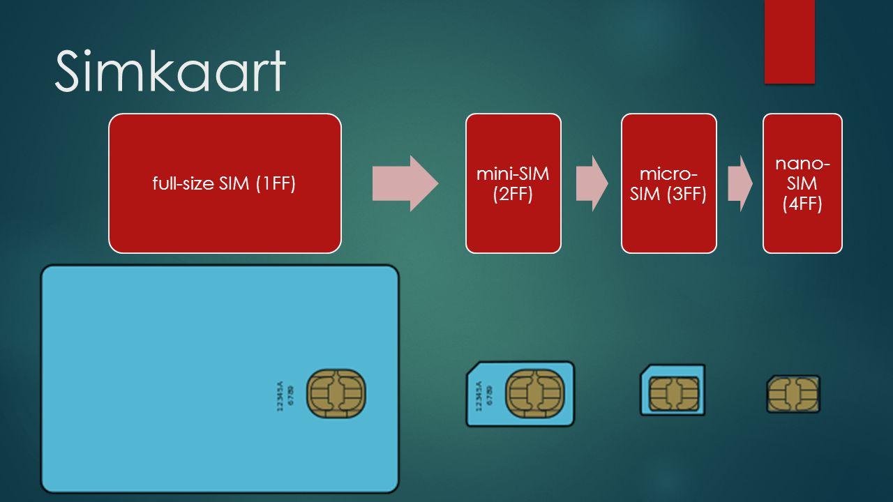 Simkaart full-size SIM (1FF) mini-SIM (2FF) micro- SIM (3FF) nano- SIM (4FF)