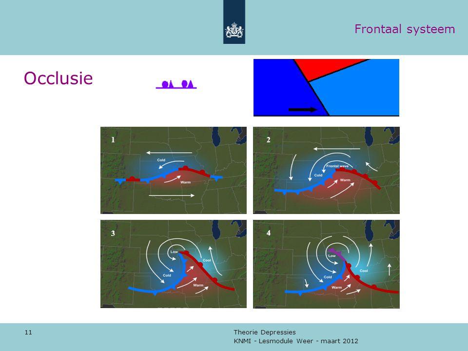 KNMI - Lesmodule Weer - maart 2012 Theorie Depressies 11 Occlusie 4 21 3 Frontaal systeem
