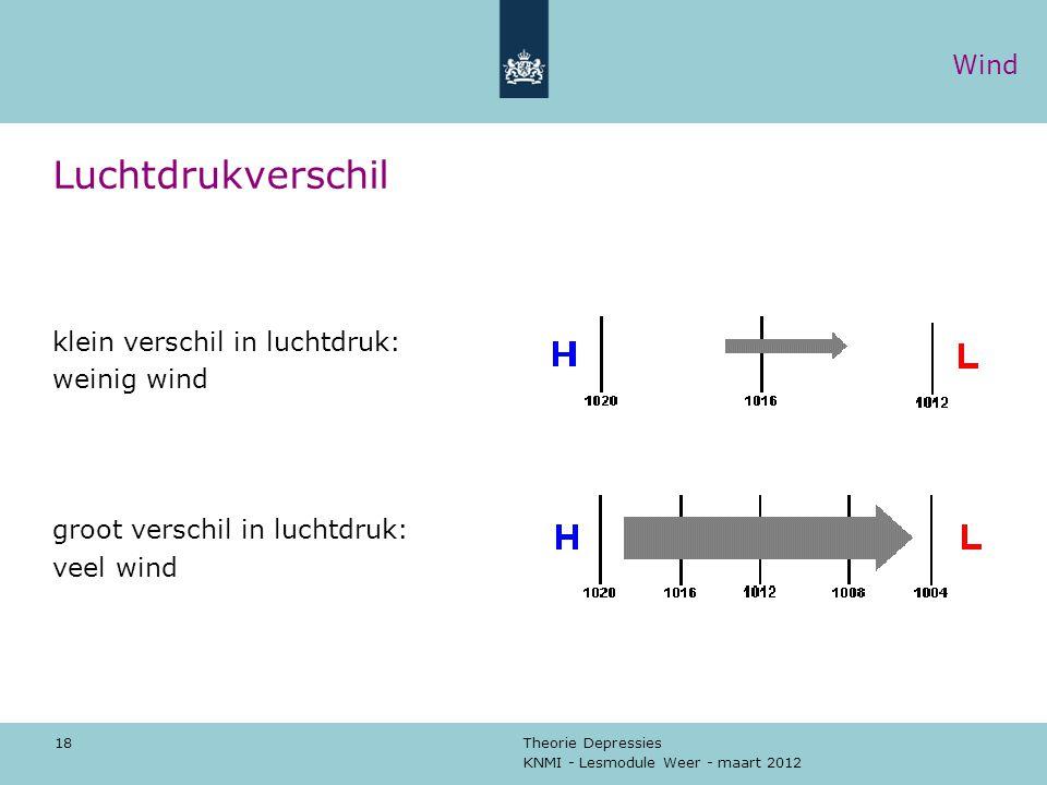 KNMI - Lesmodule Weer - maart 2012 Theorie Depressies 18 Luchtdrukverschil klein verschil in luchtdruk: weinig wind groot verschil in luchtdruk: veel