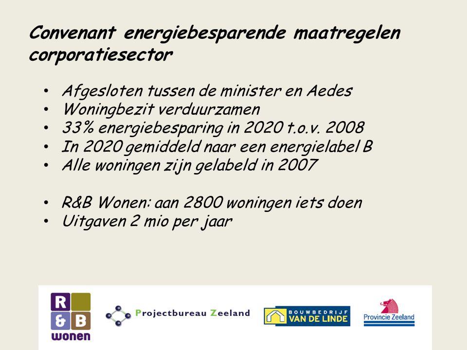 Convenant energiebesparende maatregelen corporatiesector Afgesloten tussen de minister en Aedes Woningbezit verduurzamen 33% energiebesparing in 2020