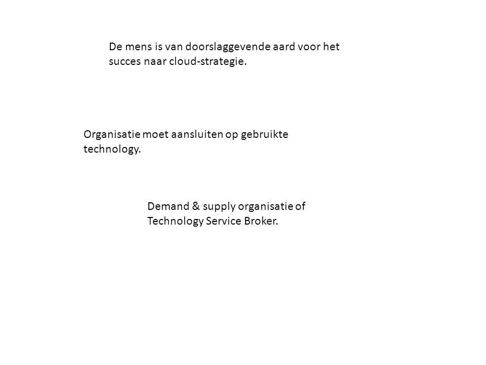 De mens is van doorslaggevende aard voor het succes naar cloud-strategie. Organisatie moet aansluiten op gebruikte technology. Demand & supply organis