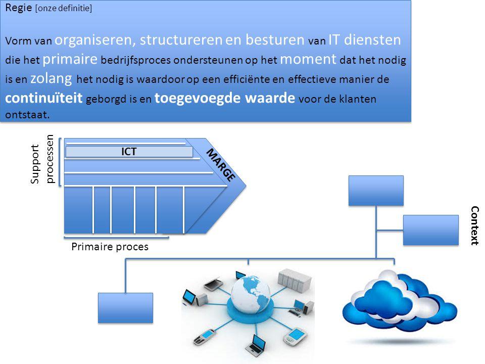 Regie [onze definitie] Vorm van organiseren, structureren en besturen van IT diensten die het primaire bedrijfsproces ondersteunen op het moment dat h