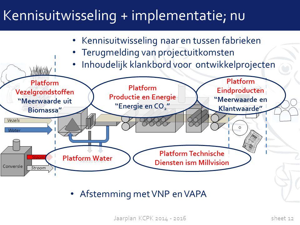 "sheet 12Jaarplan KCPK 2014 - 2016 Conversie Stoom Stroom Reststromen Water Vezels Platform Technische Diensten ism Millvision Platform Eindproducten """