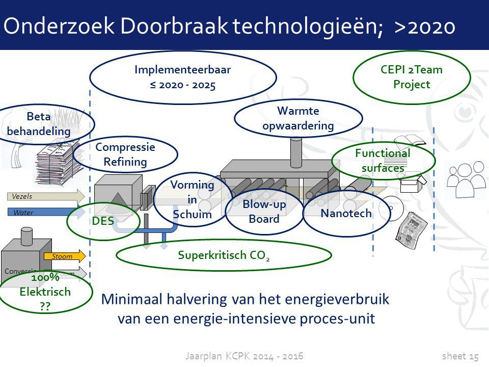 sheet 15Jaarplan KCPK 2014 - 2016 Conversie Stoom Stroom Water Vezels Warmte opwaardering Onderzoek Doorbraak technologieën; >2020 Compressie Refining